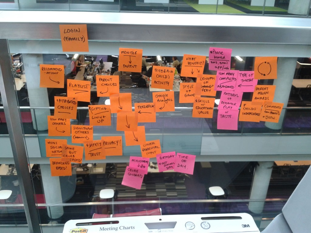 Some postits stuck to a glass wall